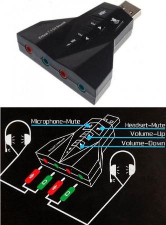 Placa sunet USB 2.0 A tata la 4 x 3,5mm stereo jack